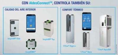 AldesConnect4
