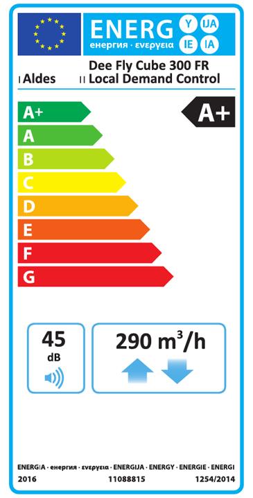 aldes-etiqueta-energetica-unidades-de-ventilacion-bidireccionales