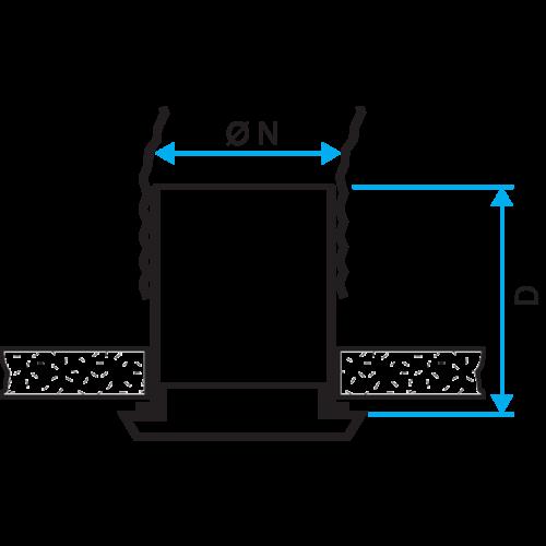 Serie BIP - BIO - plástico
